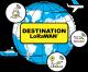 Destination LoRaWAN